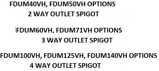 Spigot_Options