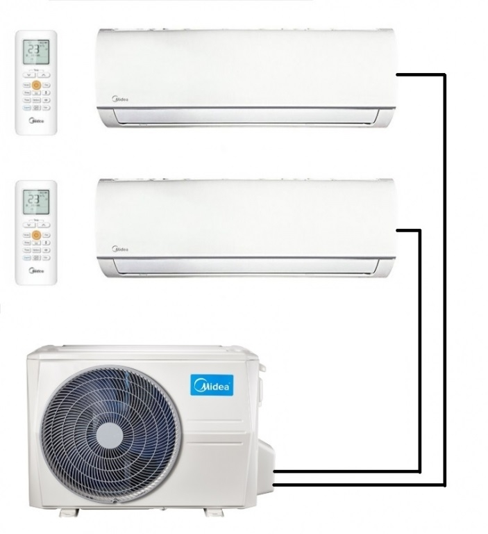 Midea M20-18FN8-Q Outdoor Unit - With 2 Wall Mounted Indoor Units